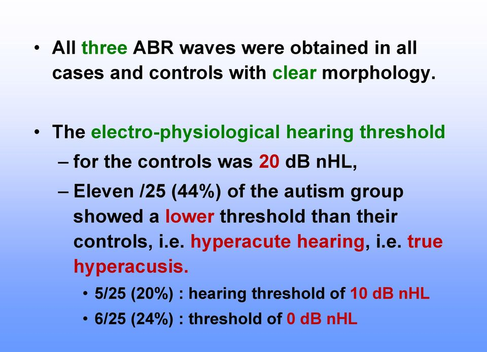 (44%) of the autism group showed a lower threshold than their controls, i.e. hyperacute hearing, i.