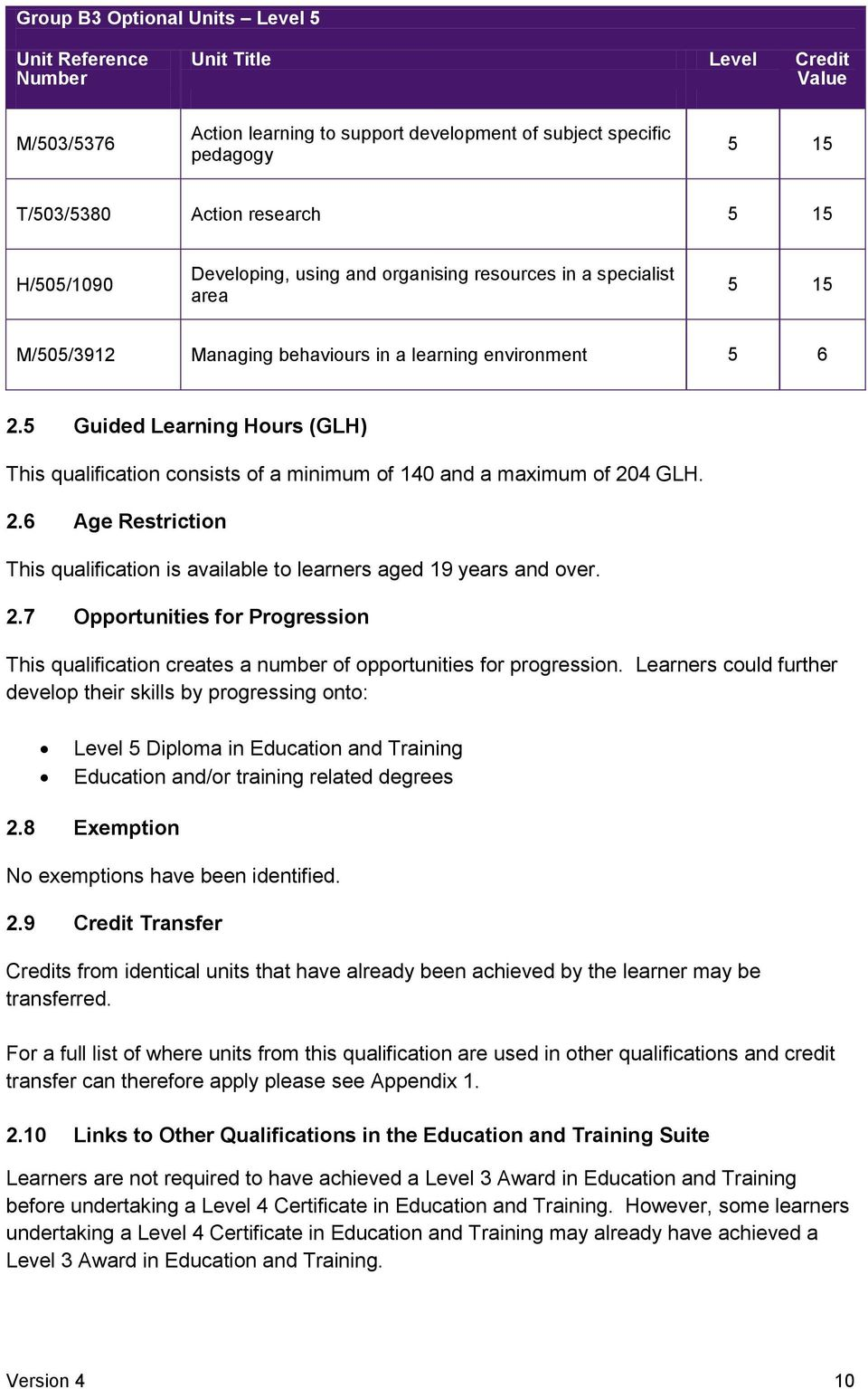 5 Guided Learning Hours (GLH) This qualification consists of a minimum of 140 and a maximum of 204 GLH. 2.6 Age Restriction This qualification is available to learners aged 19 years and over. 2.7 Opportunities for Progression This qualification creates a number of opportunities for progression.