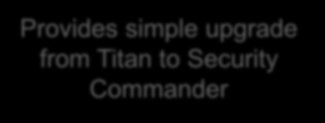Titan Migration Automatically migrates the following items: All Challenger programming (including descriptions) Users (including PINs and