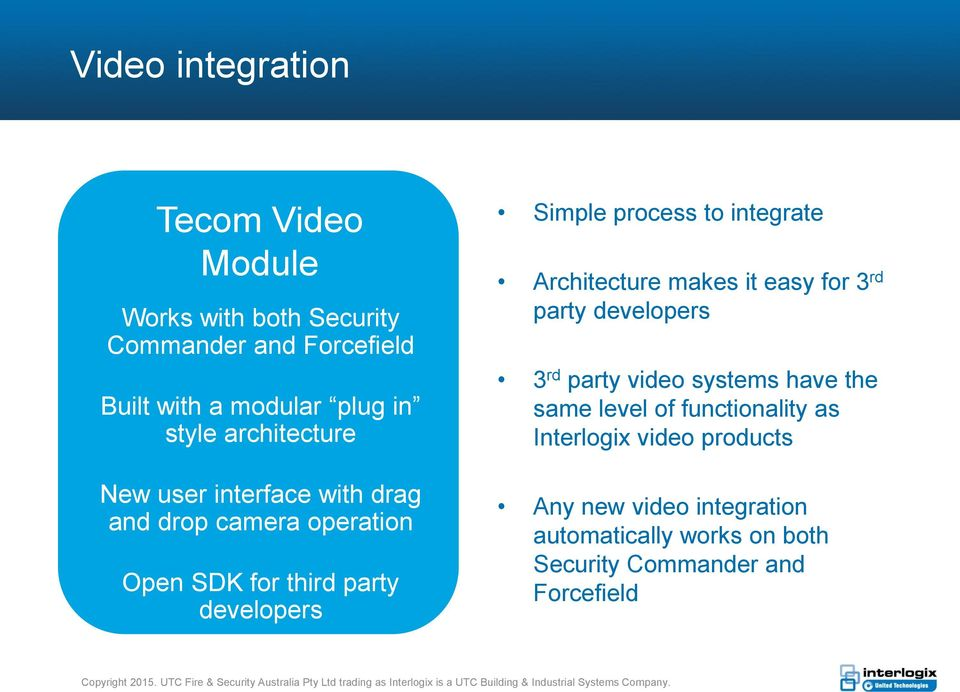 integrate Architecture makes it easy for 3 rd party developers 3 rd party video systems have the same level of