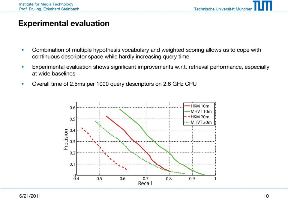 Experimental evaluation shows significant improvements w.r.t. retrieval performance, especially at wide baselines Overall time of 2.
