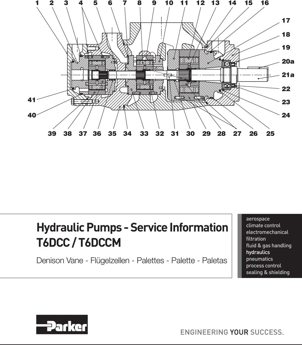Hdraulic Pumps Service Information T6D /