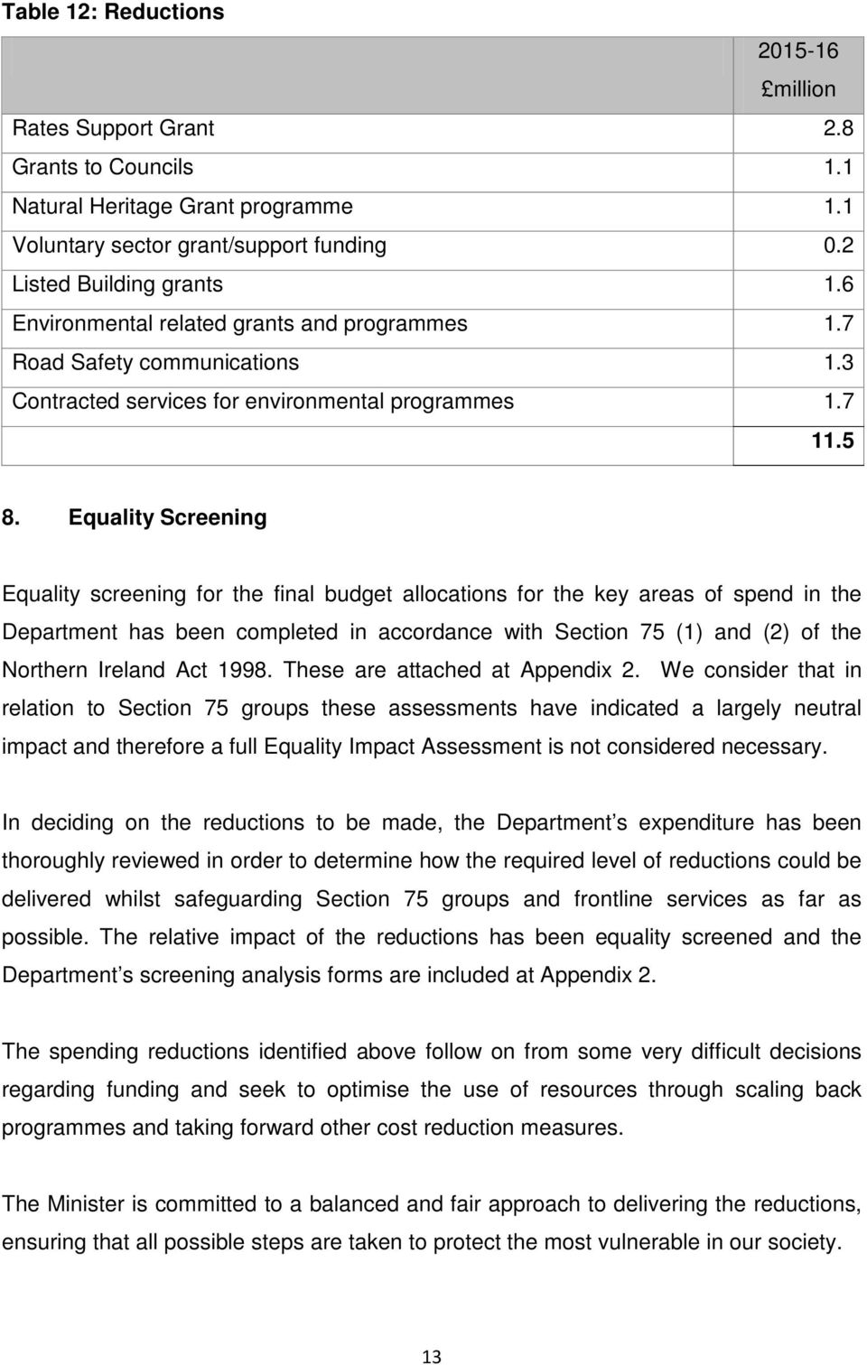 Equality Screening Equality screening for the final budget allocations for the key areas of spend in the Department has been completed in accordance with Section 75 (1) and (2) of the Northern
