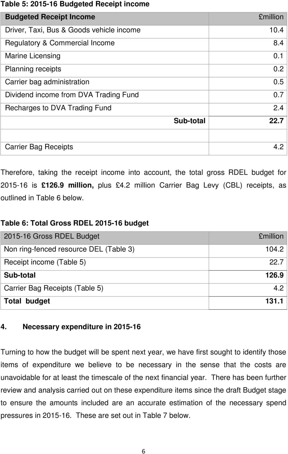 2 Therefore, taking the receipt income into account, the total gross RDEL budget for 2015-16 is 126.9 million, plus 4.2 million Carrier Bag Levy (CBL) receipts, as outlined in Table 6 below.