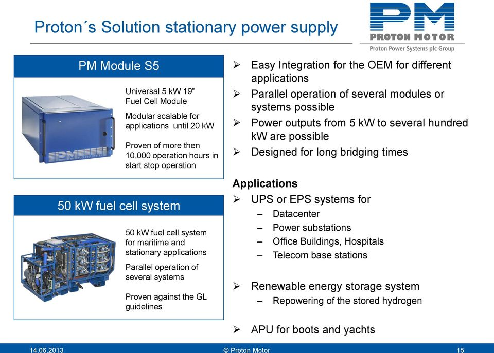 guidelines Easy Integration for the OEM for different applications Parallel operation of several modules or systems possible Power outputs from 5 kw to several hundred kw are possible Designed for