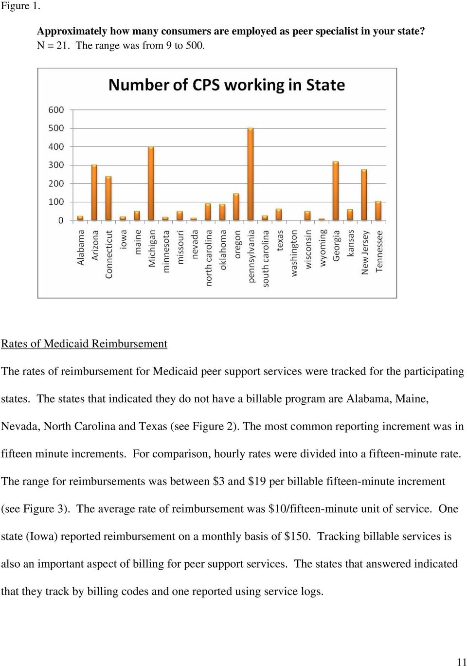 The states that indicated they do not have a billable program are Alabama, Maine, Nevada, North Carolina and Texas (see Figure 2). The most common reporting increment was in fifteen minute increments.