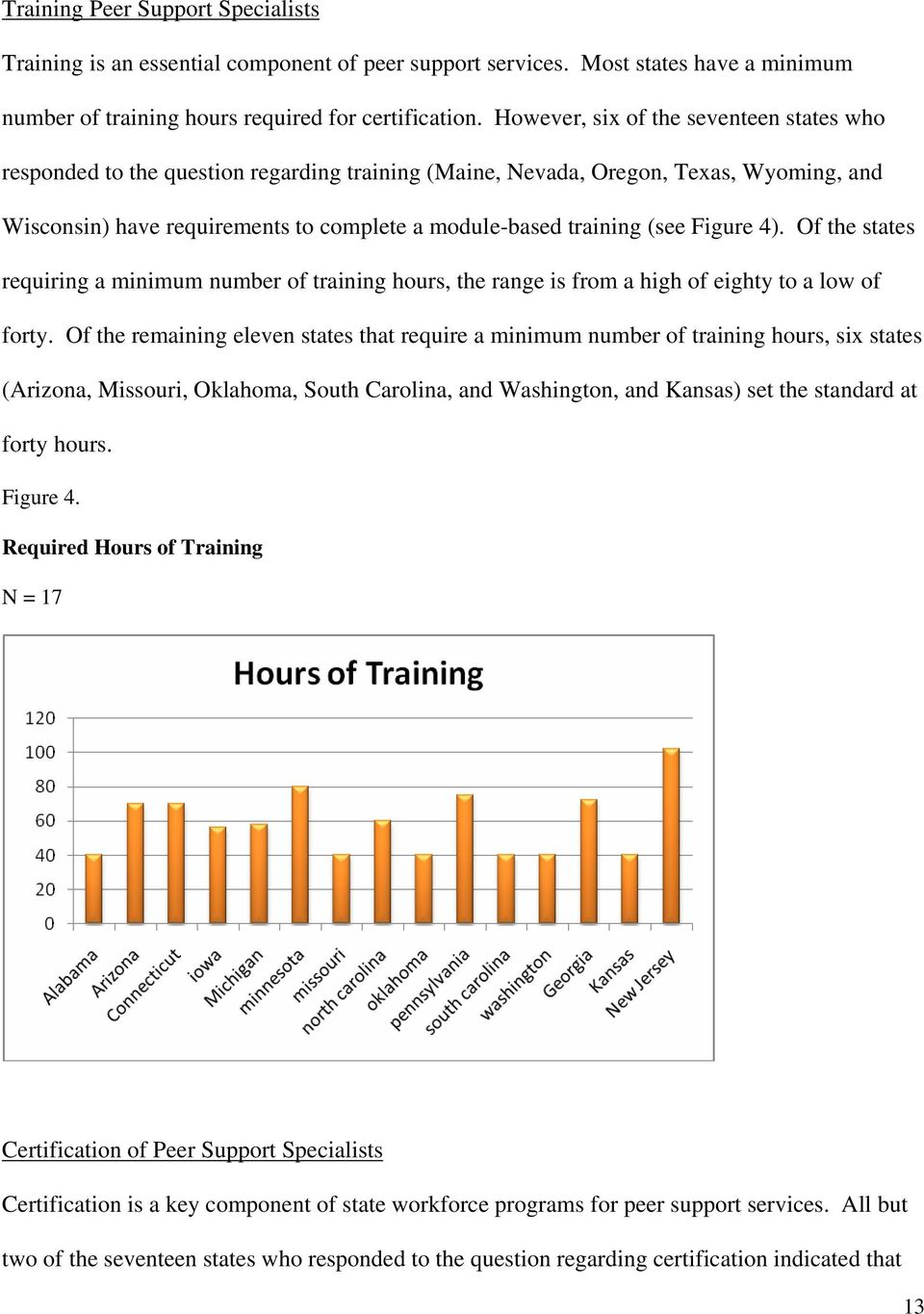 Figure 4). Of the states requiring a minimum number of training hours, the range is from a high of eighty to a low of forty.