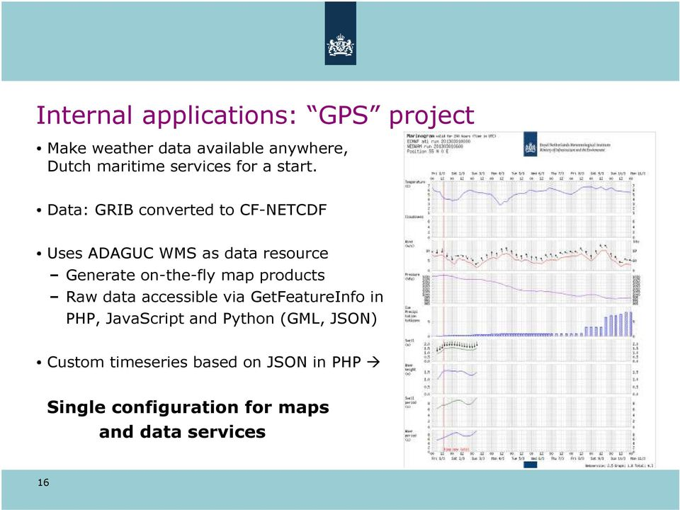 Data: GRIB converted to CF-NETCDF Uses ADAGUC WMS as data resource Generate on-the-fly map