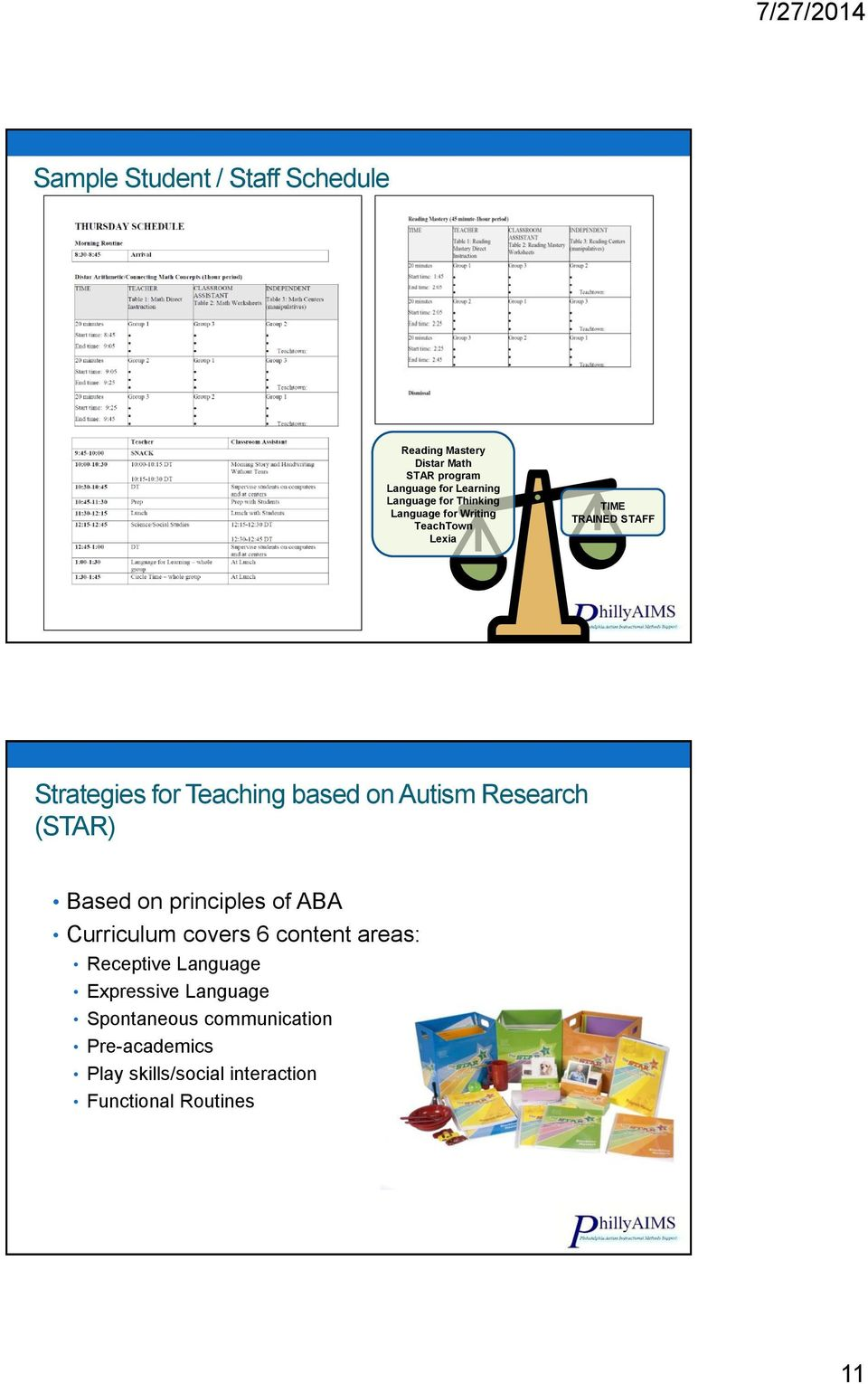 research on curriculum and instruction implementation