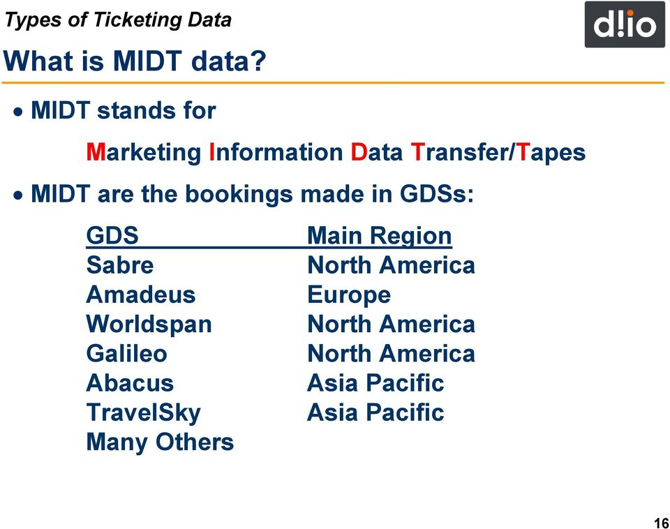 bookings made in GDSs: GDS Main Region Sabre North America Amadeus
