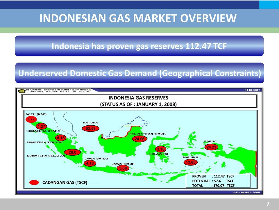 (STATUS AS OF : JANUARY 1, 2008) 1.27 52.59 8.15 Indonesian Gas Reserves as of 1 Jan 2007 28.