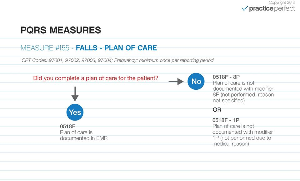 0518F Plan of care is documented in EMR 0518F - 8P Plan of care is not documented with modifier 8P