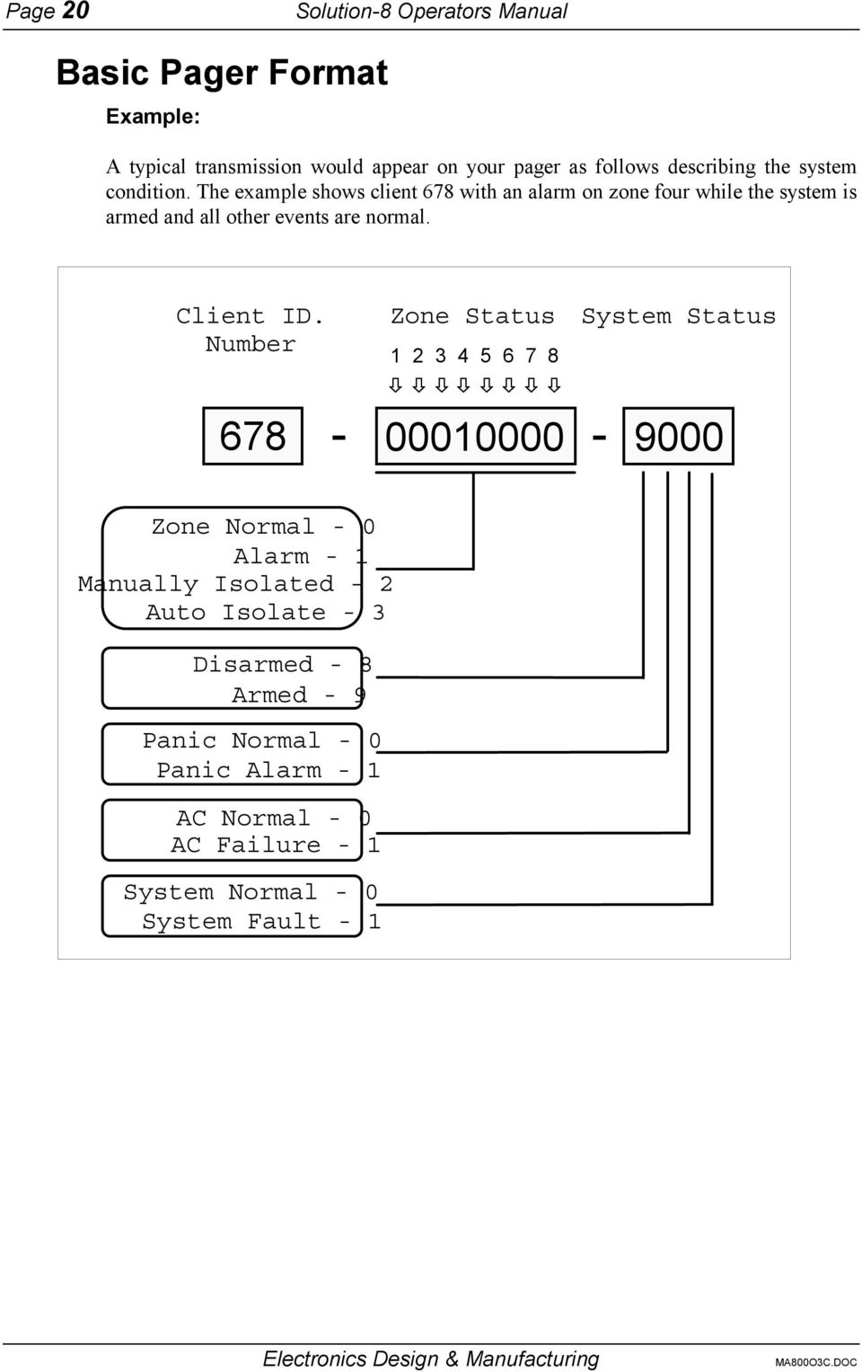 The example shows client 678 with an alarm on zone four while the system is armed and all other events are normal. Client ID.
