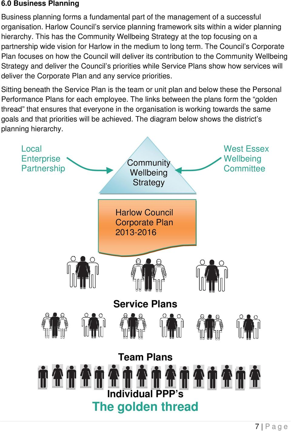 The Council s Corporate Plan focuses on how the Council will deliver its contribution to the Community Wellbeing Strategy and deliver the Council s priorities while Service Plans show how services