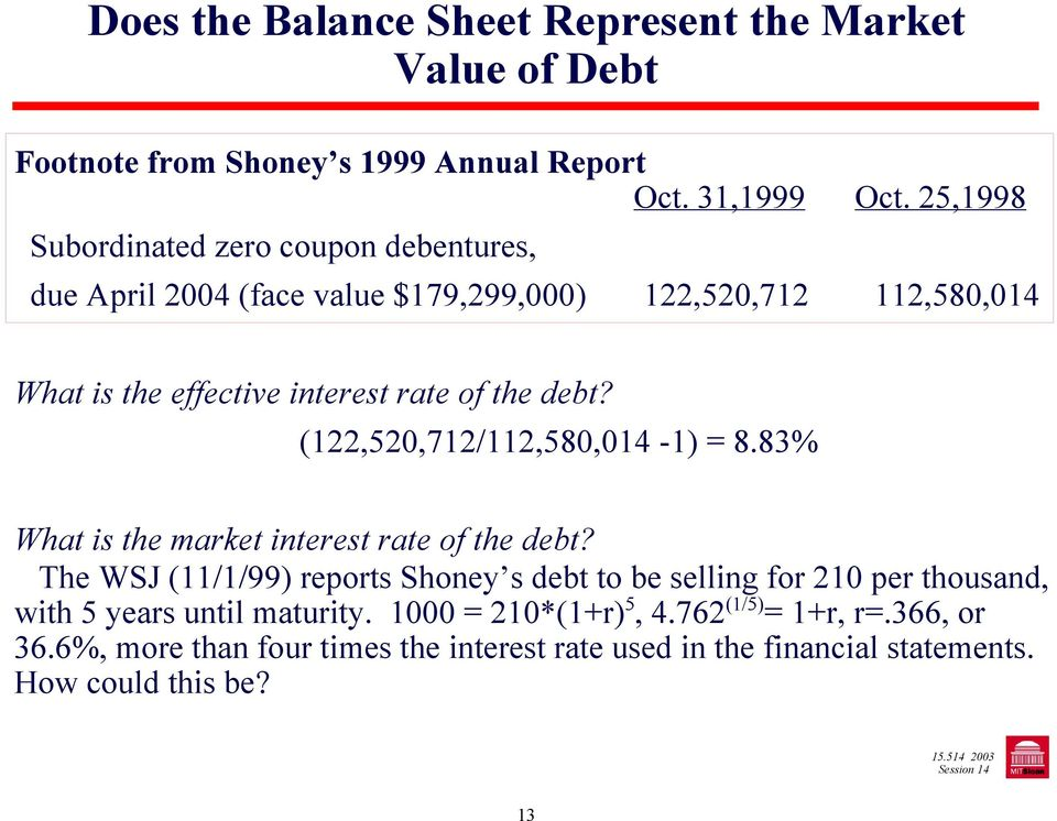 debt? (122,520,712/112,580,014-1) = 8.83% What is the market interest rate of the debt?