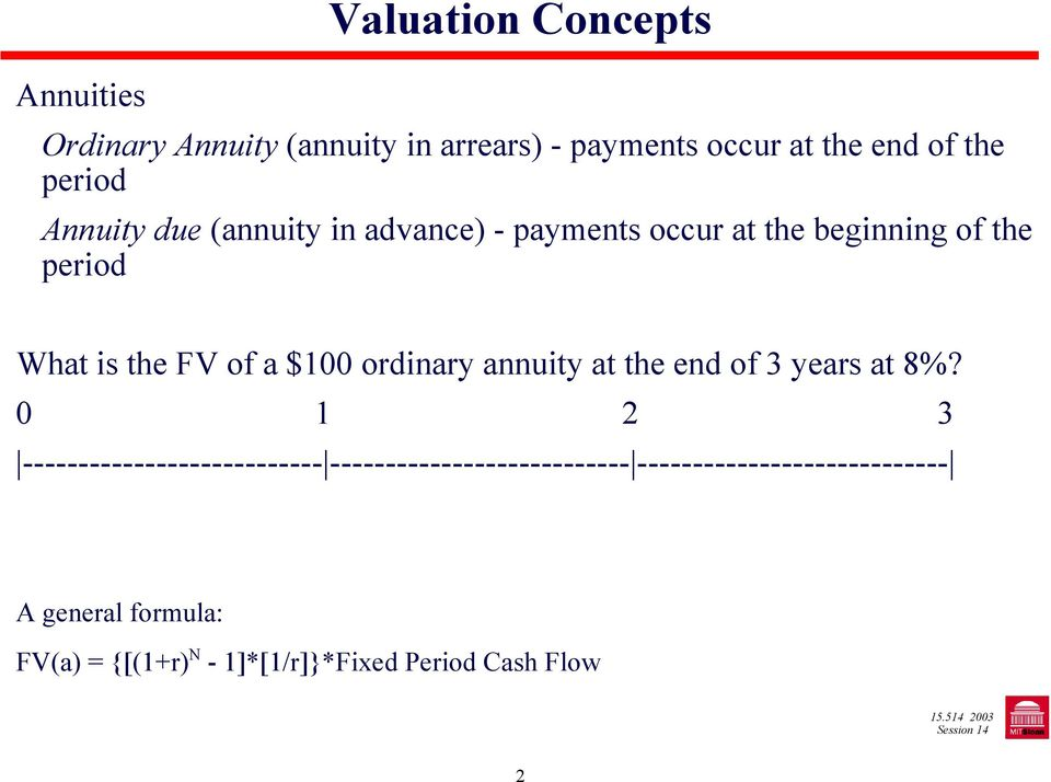 a $100 ordinary annuity at the end of 3 years at 8%?