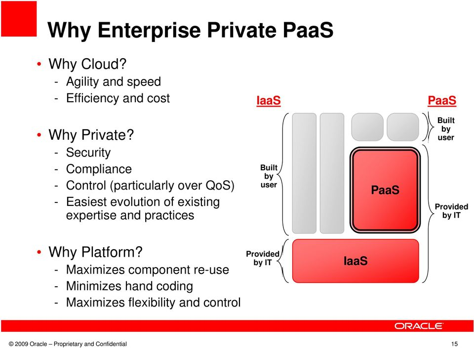 practices Built by user PaaS Built by user Provided by IT Why Platform?