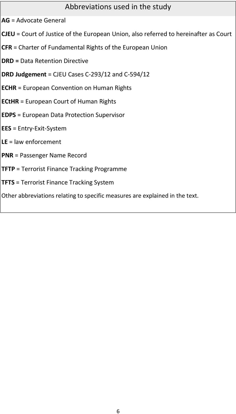 Rights ECtHR = European Court of Human Rights EDPS = European Data Protection Supervisor EES = Entry Exit System LE = law enforcement PNR = Passenger Name