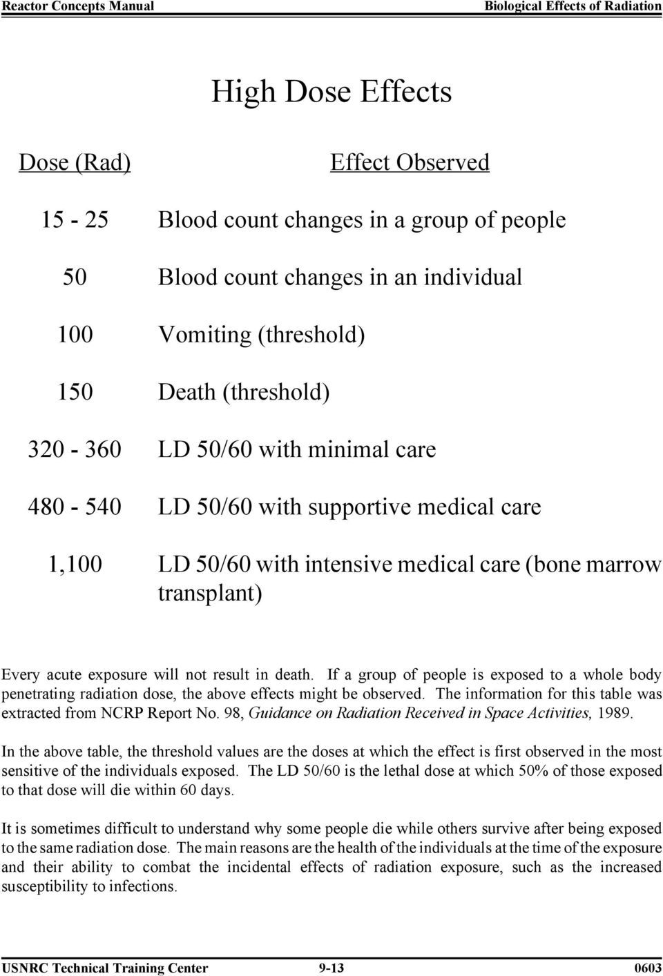If a group of people is exposed to a whole body penetrating radiation dose, the above effects might be observed. The information for this table was extracted from NCRP Report No.