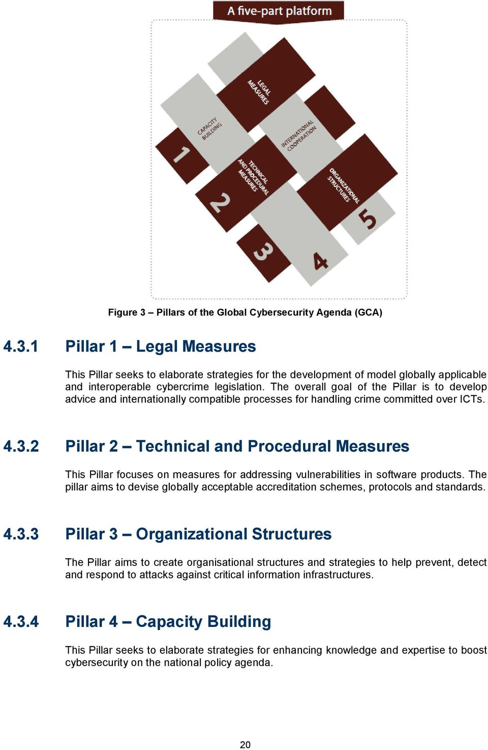 2 Pillar 2 Technical and Procedural Measures This Pillar focuses on measures for addressing vulnerabilities in software products.