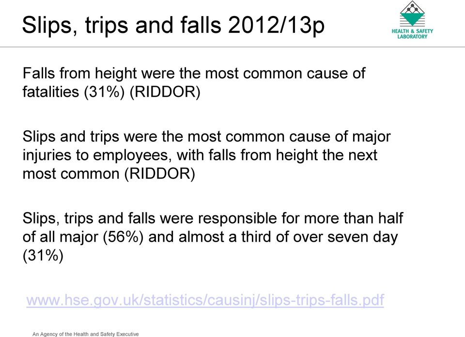 height the next most common (RIDDOR) Slips, trips and falls were responsible for more than half of all