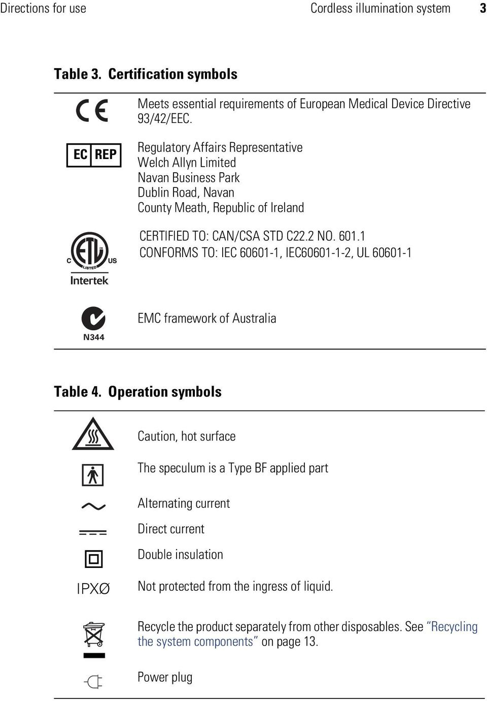 1 CONFORMS TO: IEC 60601-1, IEC60601-1-2, UL 60601-1 N344 EMC framework of Australia Table 4.