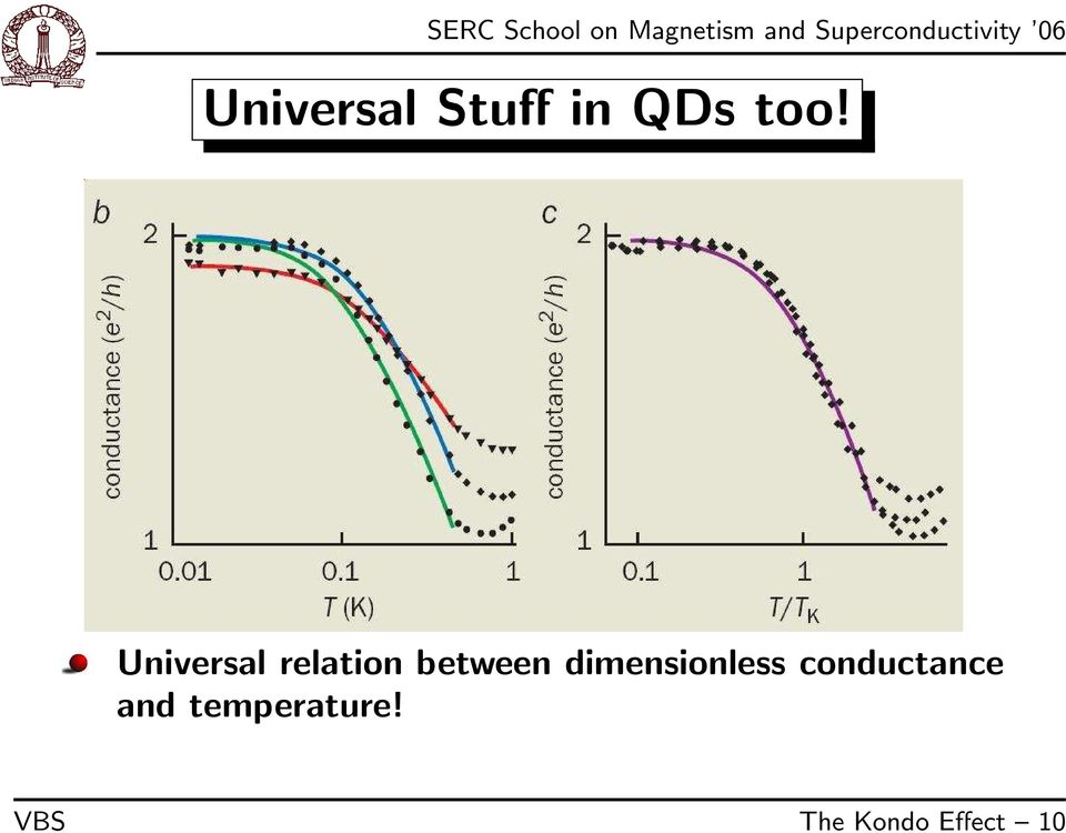 dimensionless conductance and