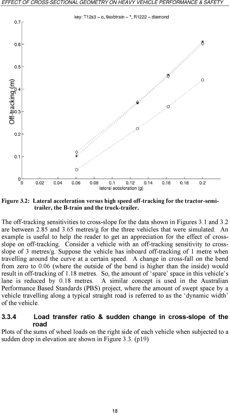 An example is useful to help the reader to get an appreciation for the effect of crossslope on off-tracking. Consider a vehicle with an off-tracking sensitivity to crossslope of 3 metres/g.