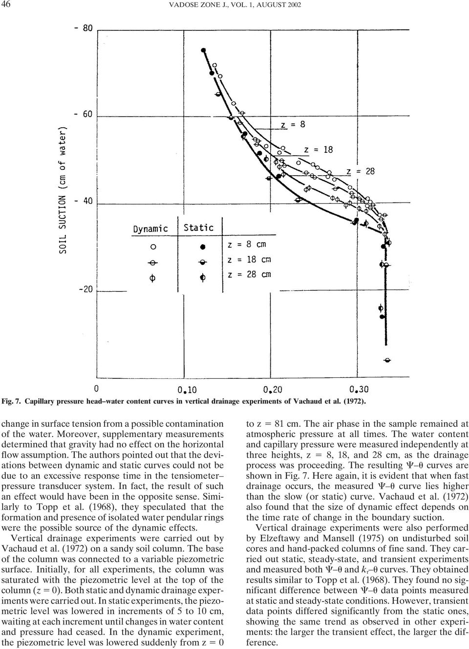 The water content and capillary pressure were measured independently at three heights, z 8, 18, and 28 cm, as the drainage process was proceeding. The resulting curves are shown in Fig. 7.