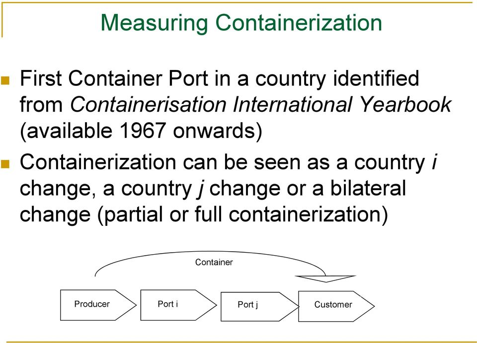 Containerization can be seen as a country i change, a country j change or a