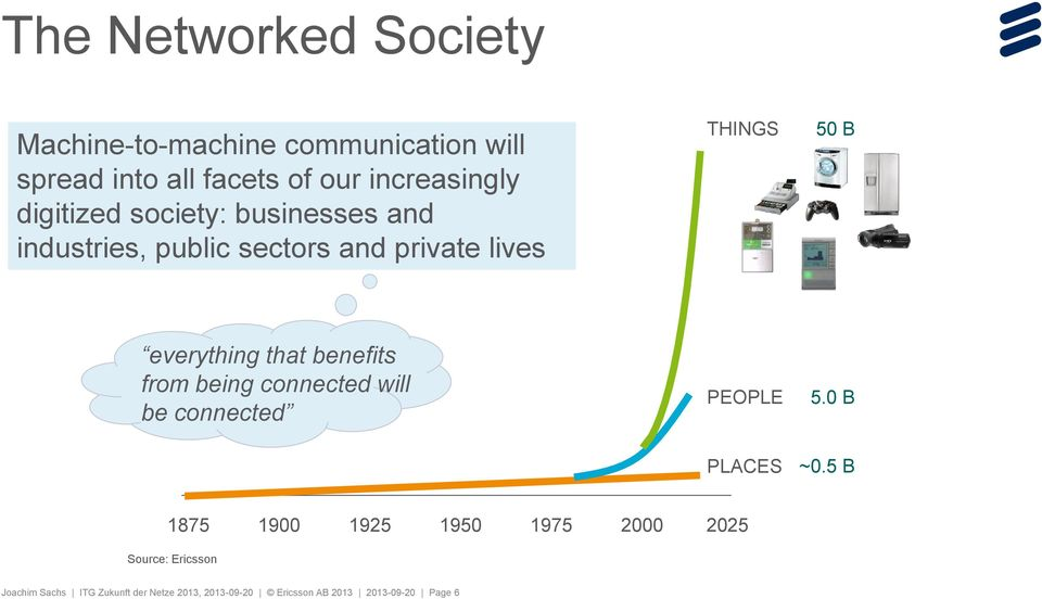 that benefits from being connected will be connected PEOPLE PLACES 5.0 B ~0.
