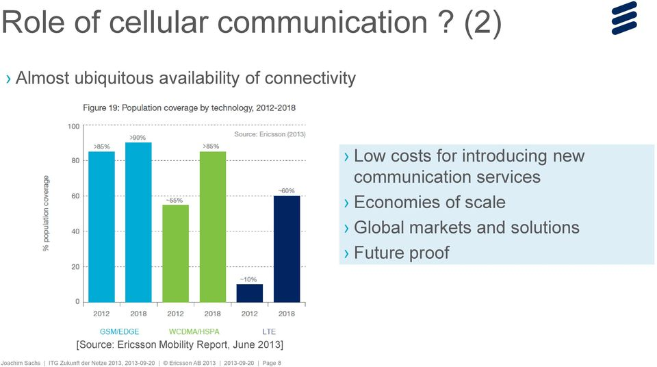 communication services Economies of scale Global markets and solutions Future