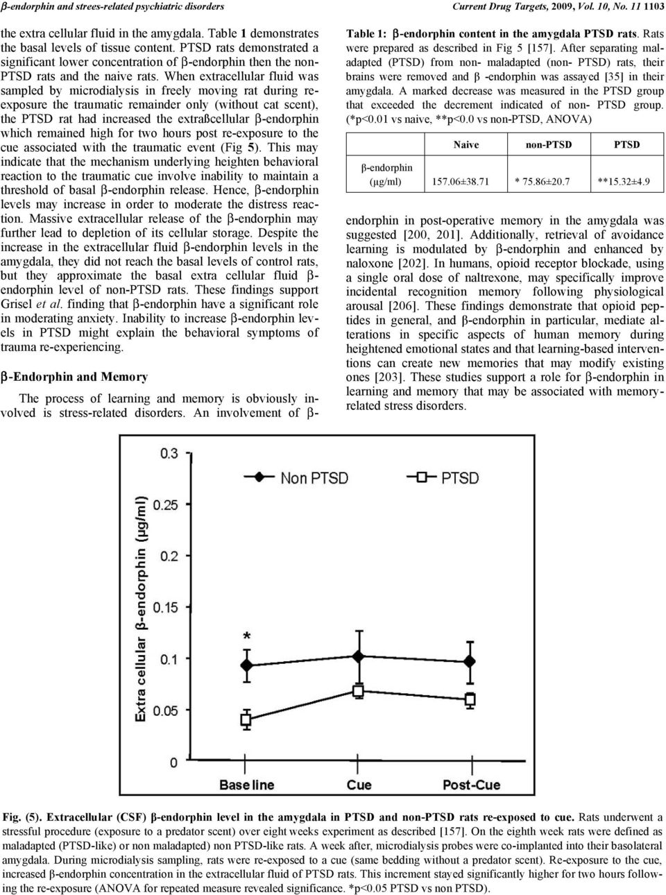 When extracellular fluid was sampled by microdialysis in freely moving rat during reexposure the traumatic remainder only (without cat scent), the PTSD rat had increased the extraßcellular -endorphin