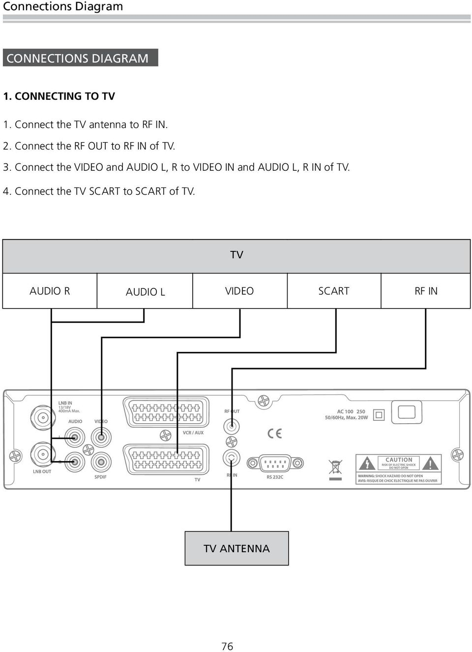 Connect the VIDEO and AUDIO L, R to VIDEO IN and AUDIO L, R IN of TV. 4.