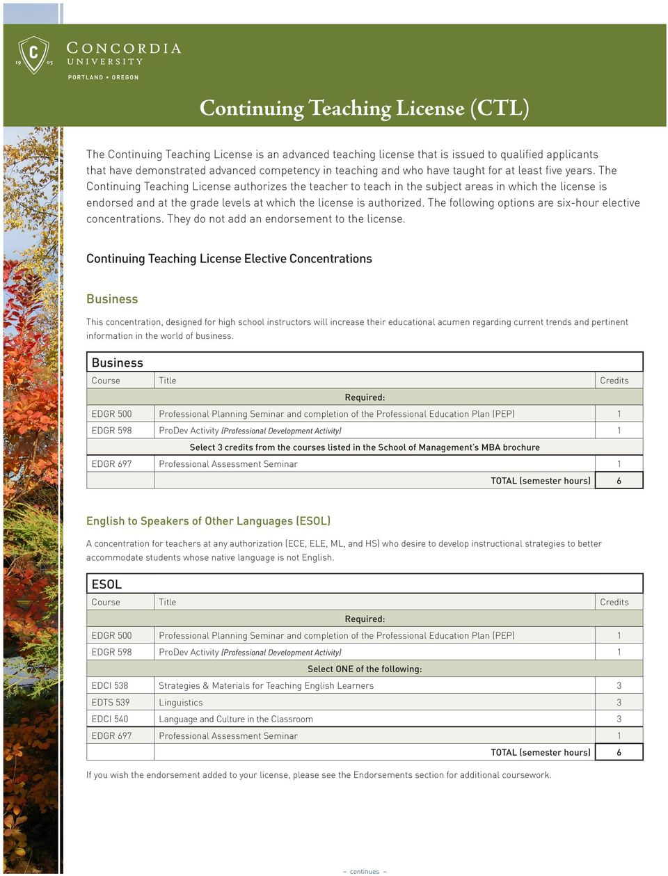 The Continuing Teaching License authorizes the teacher to teach in the subject areas in which the license is endorsed and at the grade levels at which the license is authorized.