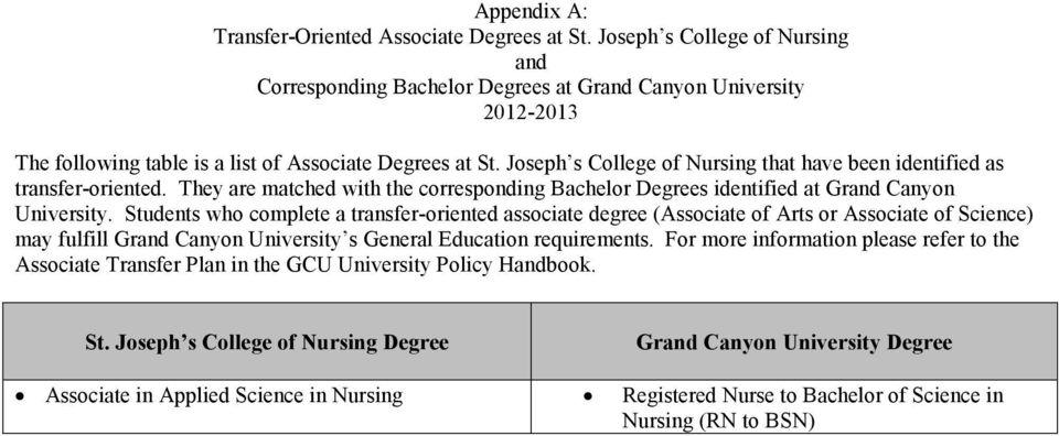 Joseph s College of that have been identified as transfer-oriented. They are matched with the corresponding Bachelor Degrees identified at Grand Canyon University.