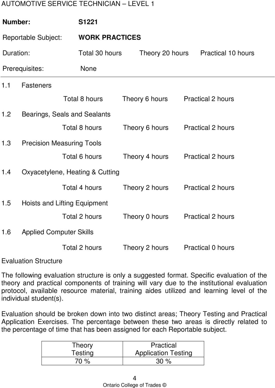 6 Applied Computer Skills Evaluation Structure Total 8 hours Theory 6 hours Practical 2 hours Total 8 hours Theory 6 hours Practical 2 hours Total 6 hours Theory 4 hours Practical 2 hours Total 4