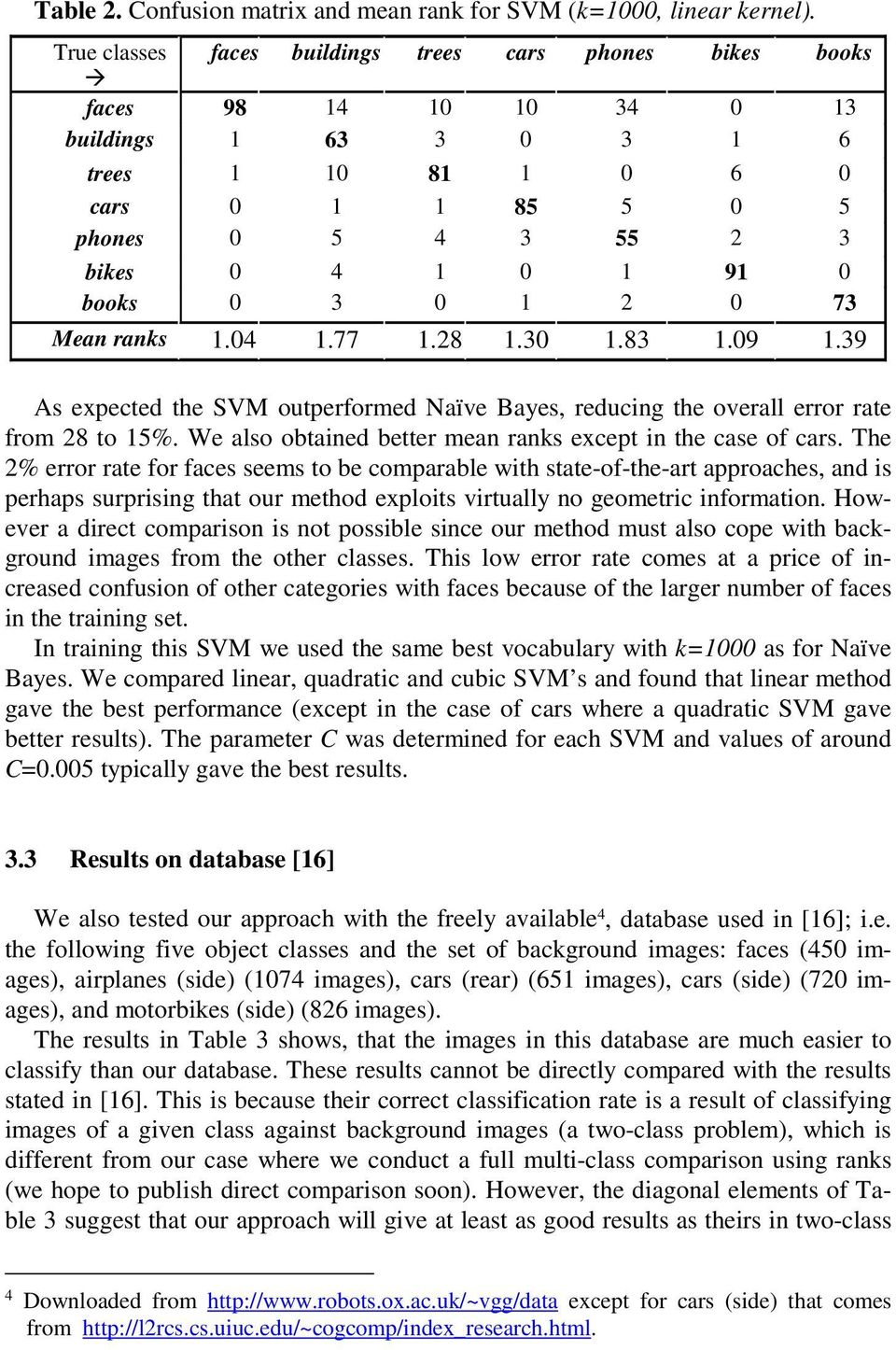 books 0 3 0 1 2 0 73 Mean ranks 1.04 1.77 1.28 1.30 1.83 1.09 1.39 As expected the SVM outperformed Naïve Bayes, reducing the overall error rate from 28 to 15%.