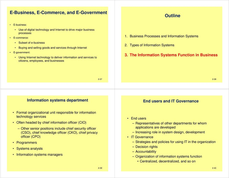 Types of Information Systems 3.