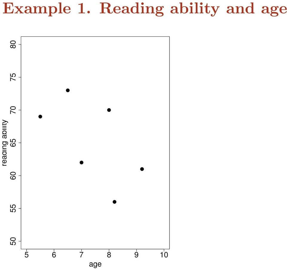 age reading ability