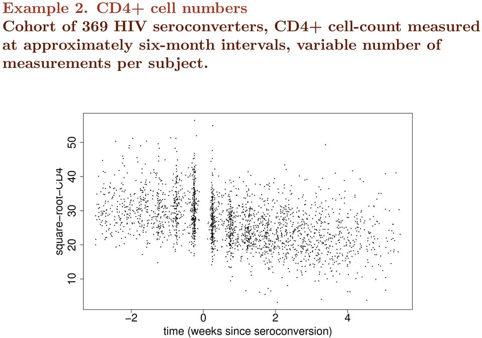 cell-count measured at approximately six-month intervals,