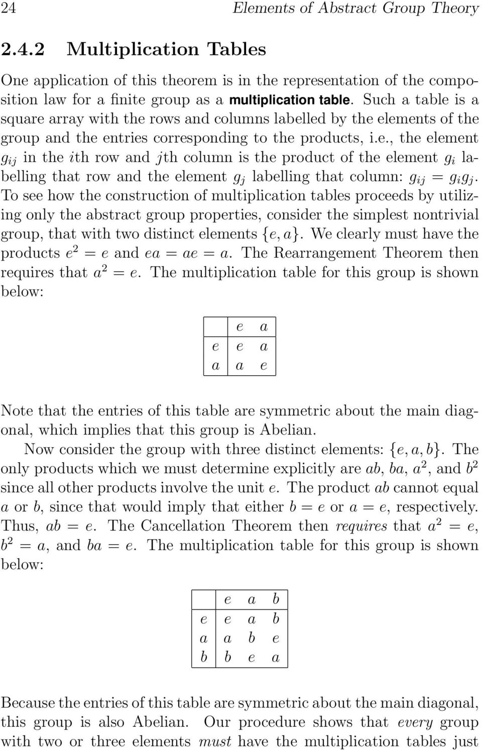 To see how the construction of multiplication tables proceeds by utilizing only the abstract group properties, consider the simplest nontrivial group, that with two distinct elements {e, a}.