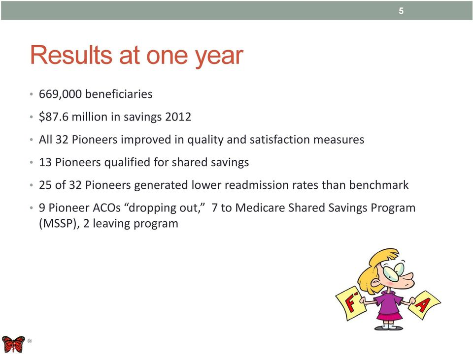 measures 13 Pioneers qualified for shared savings 25 of 32 Pioneers generated lower
