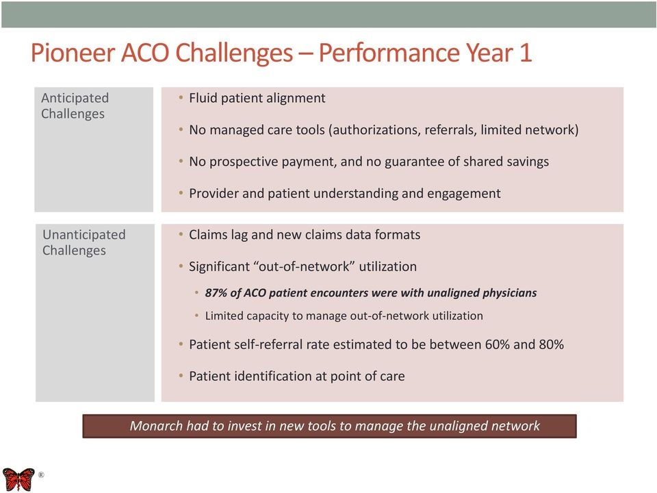 formats Significant out-of-network utilization 87% of ACO patient encounters were with unaligned physicians Limited capacity to manage out-of-network utilization
