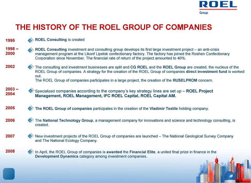 2002 The consulting and investment businesses are split and CG ROEL and the ROEL Group are created, the nucleus of the ROEL Group of companies.