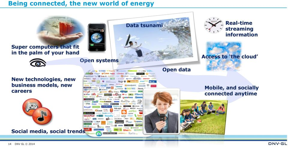 cloud Open systems Open data New technologies, new business models, new
