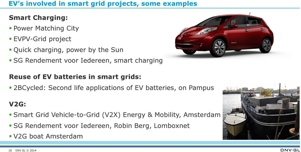 batteries in smart grids: 2BCycled: Second life applications of EV batteries, on Pampus V2G: Smart Grid