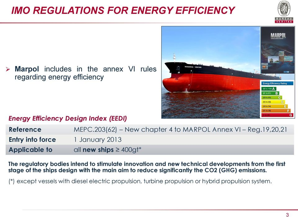 19,20,21 Entry into force 1 January 2013 Applicable to all new ships 400gt* The regulatory bodies intend to stimulate innovation and new