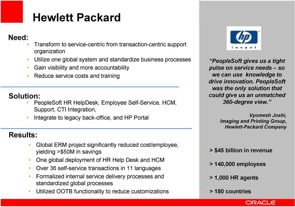 significantly reduced cost/employee, yielding >$50M in savings One global deployment of HR Help Desk and HCM Over 36 self-service transactions in 11 languages Formalized internal service delivery