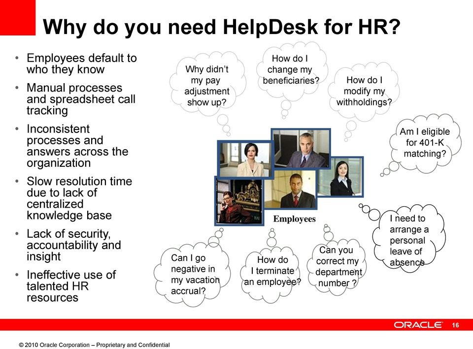 time due to lack of centralized knowledge base Lack of security, accountability and insight Ineffective use of talented HR resources Why didn t my pay